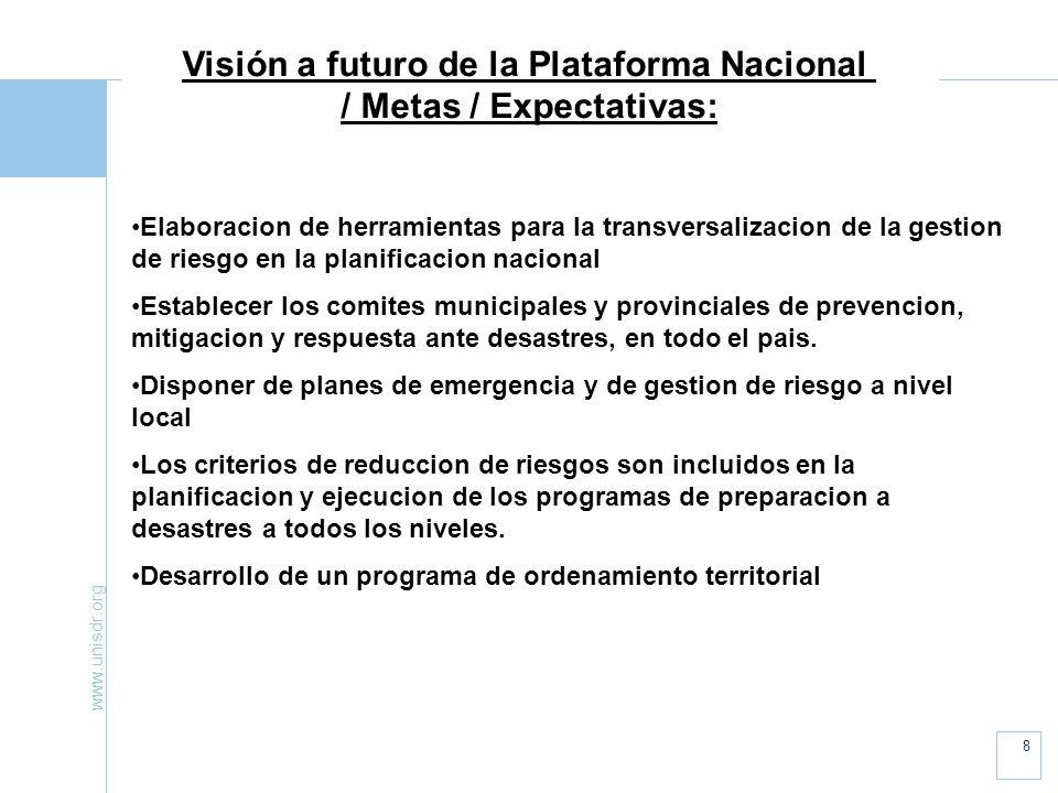 Visión a futuro de la Plataforma Nacional / Metas / Expectativas:
