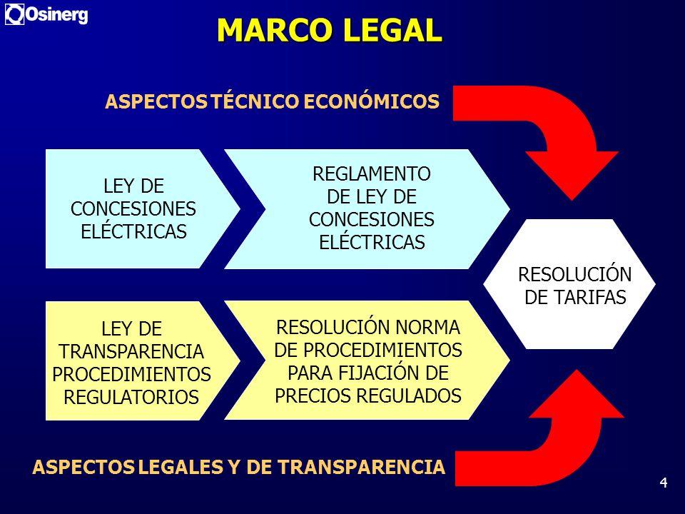 ASPECTOS TÉCNICO ECONÓMICOS ASPECTOS LEGALES Y DE TRANSPARENCIA