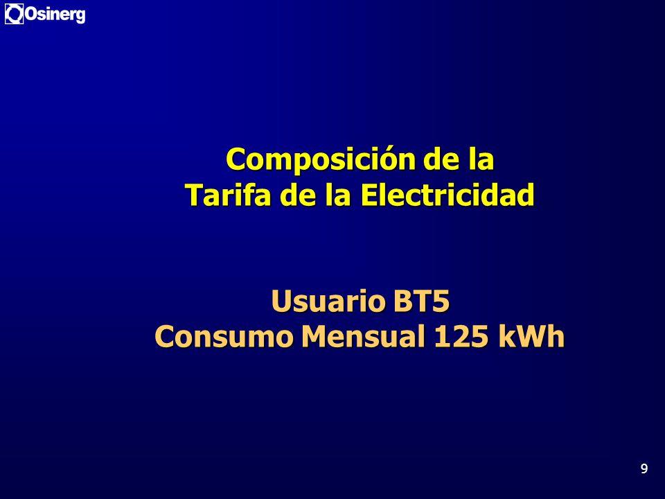 Composición de la Tarifa de la Electricidad Usuario BT5 Consumo Mensual 125 kWh