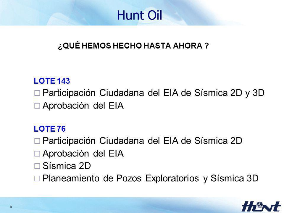 Hunt Oil Participación Ciudadana del EIA de Sísmica 2D y 3D