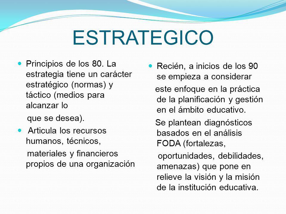 ESTRATEGICO Principios de los 80. La estrategia tiene un carácter estratégico (normas) y táctico (medios para alcanzar lo.