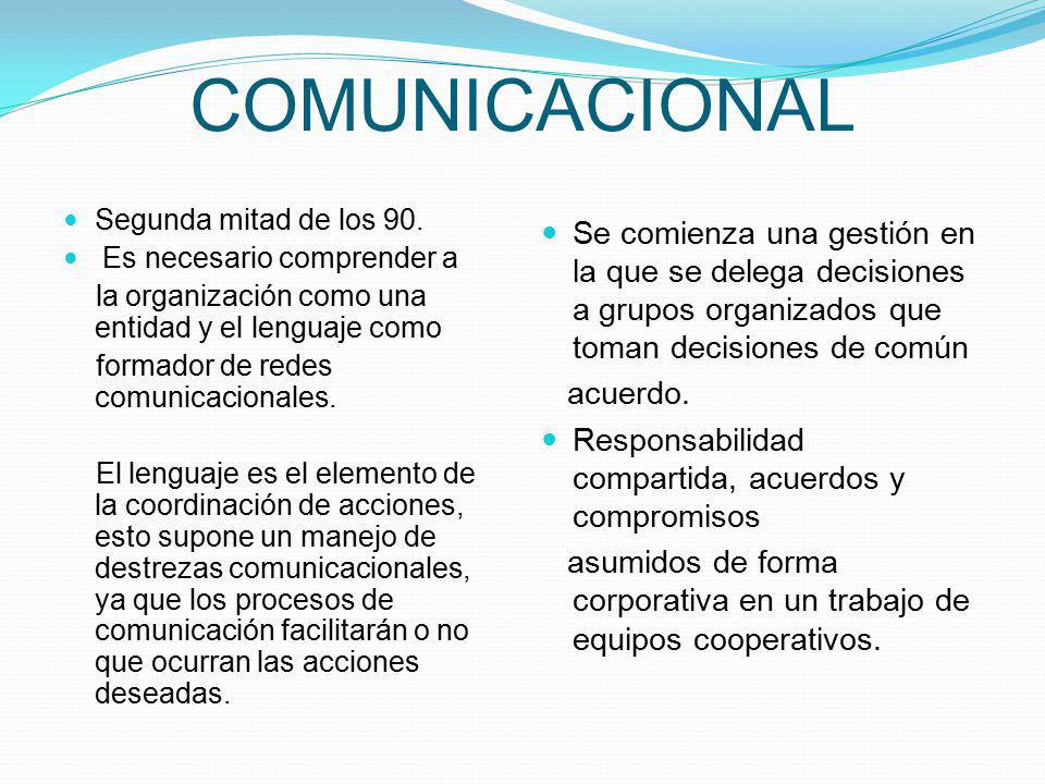 COMUNICACIONAL Segunda mitad de los 90. Es necesario comprender a. la organización como una entidad y el lenguaje como.