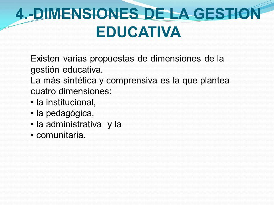 4.-DIMENSIONES DE LA GESTION EDUCATIVA