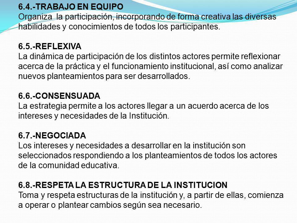 6.4.-TRABAJO EN EQUIPO Organiza la participación, incorporando de forma creativa las diversas.