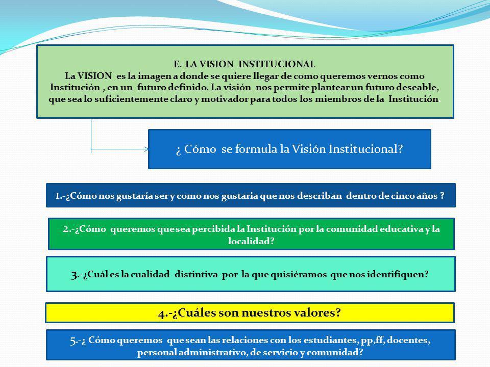 E.-LA VISION INSTITUCIONAL 4.-¿Cuáles son nuestros valores