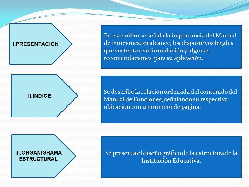 I.PRESENTACION