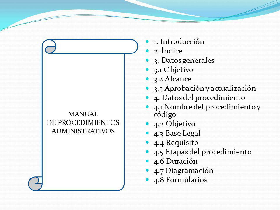 3.3 Aprobación y actualización 4. Datos del procedimiento