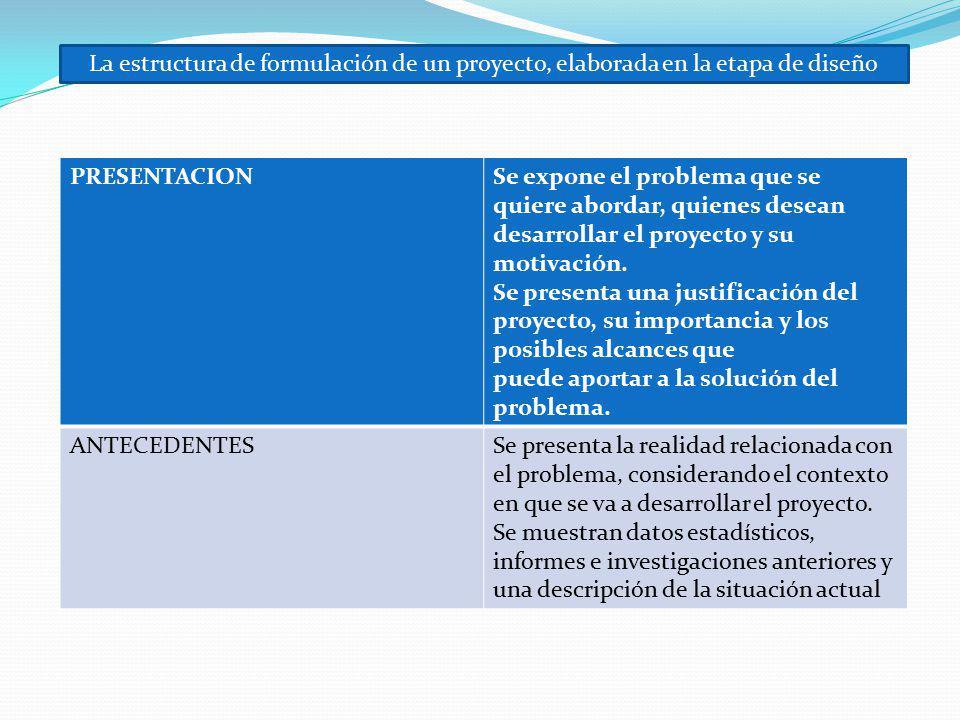 La estructura de formulación de un proyecto, elaborada en la etapa de diseño