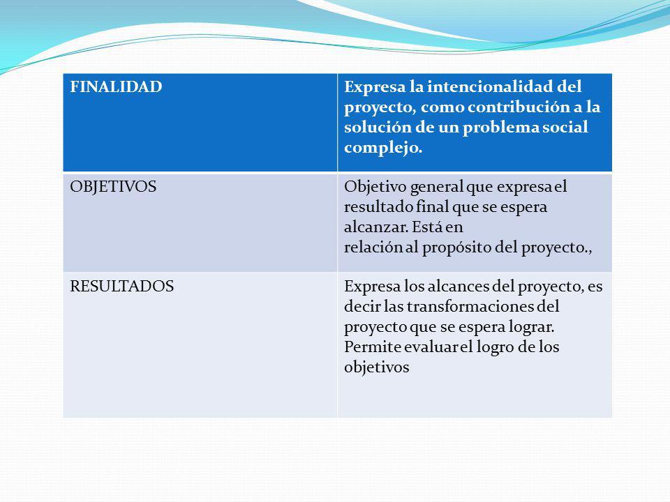 FINALIDAD Expresa la intencionalidad del proyecto, como contribución a la solución de un problema social complejo.