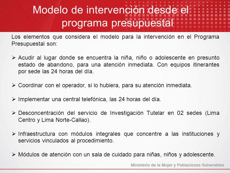 Modelo de intervención desde el programa presupuestal