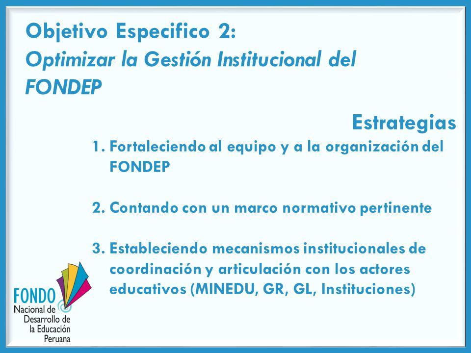 Optimizar la Gestión Institucional del FONDEP