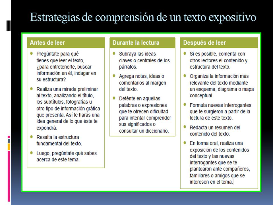Estrategias de comprensión de un texto expositivo