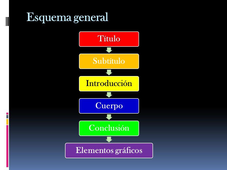 Esquema general Título Subtítulo Introducción Cuerpo Conclusión