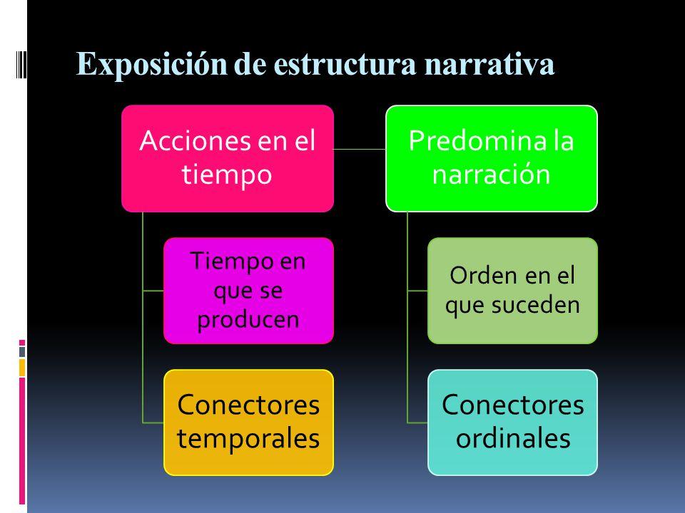 Exposición de estructura narrativa