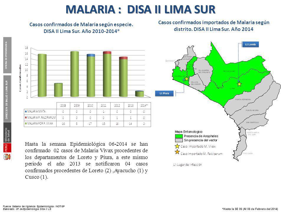 Casos de dengue confirmados importados