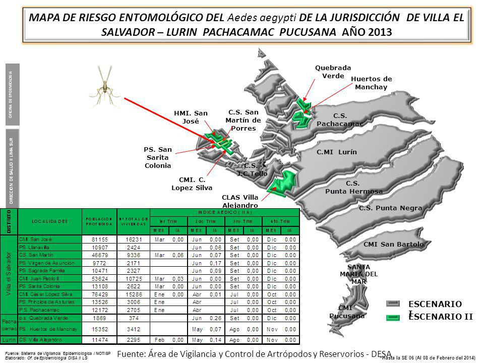BARRANCO – CHORRILLOS – SURCO AÑO 2013