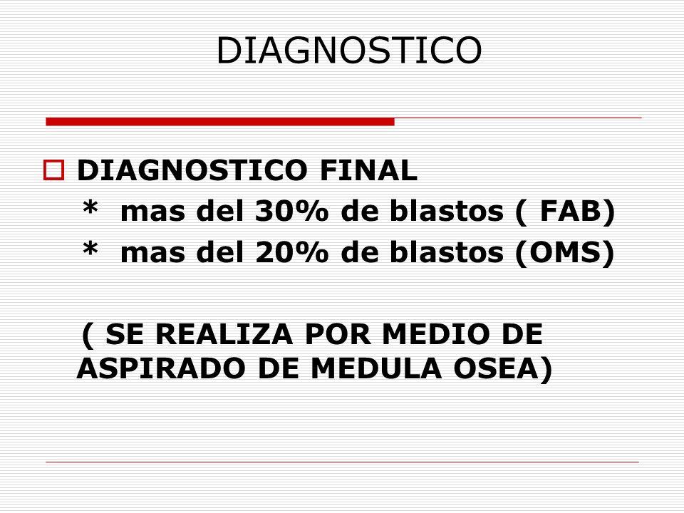 DIAGNOSTICO DIAGNOSTICO FINAL * mas del 30% de blastos ( FAB)
