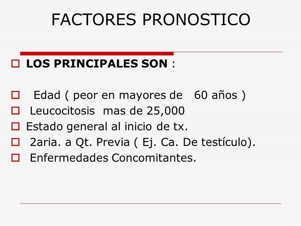 FACTORES PRONOSTICO LOS PRINCIPALES SON :