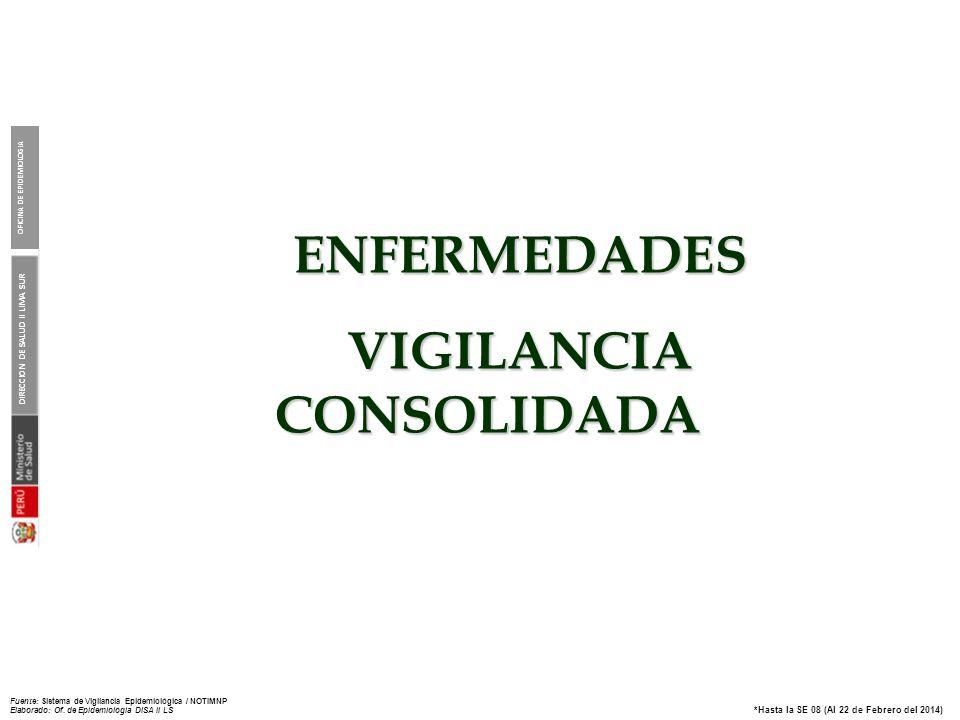 Matriz BABIES de la Mortalidad Peri -Neonatal según principales Indicadores, DISA II Lima Sur año 2014*