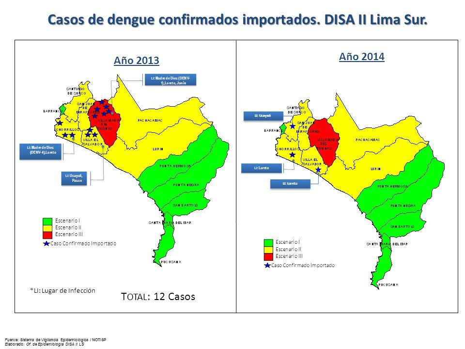 Descripción de casos de DENGUE confirmados autóctonos en el distrito Villa María del Triunfo. DISA II Lima Sur Año 2014