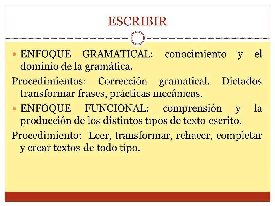 ESCRIBIR ENFOQUE GRAMATICAL: conocimiento y el dominio de la gramática.