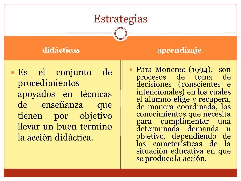 Estrategias didácticas. aprendizaje.