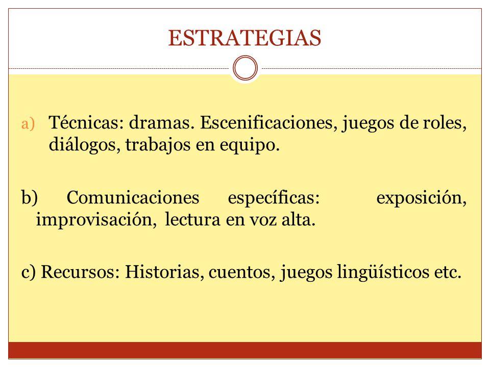 ESTRATEGIAS Técnicas: dramas. Escenificaciones, juegos de roles, diálogos, trabajos en equipo.