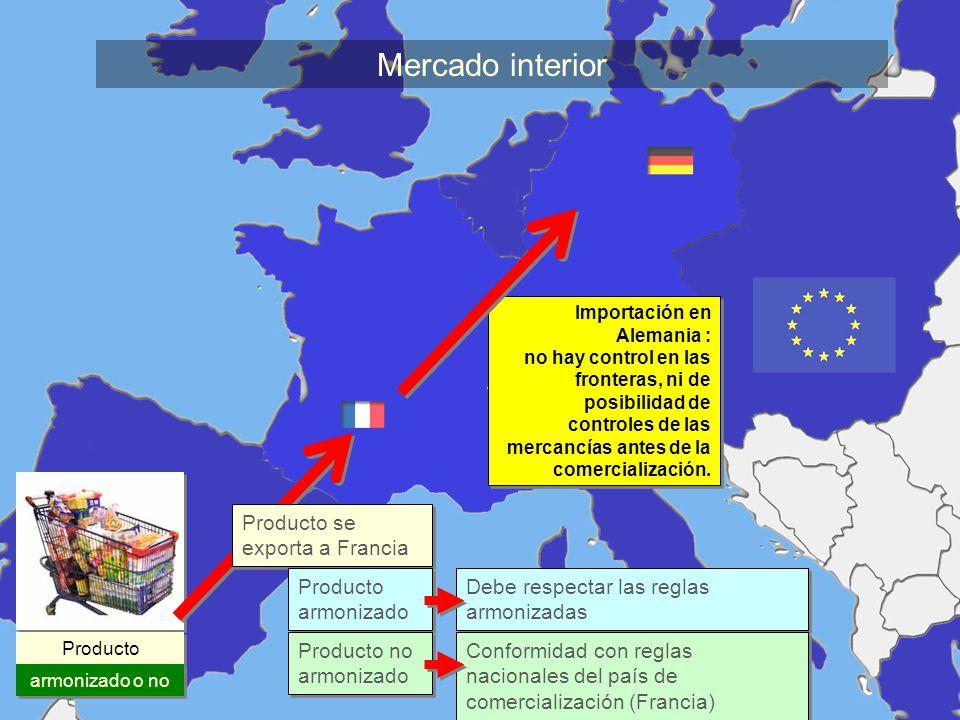 Mercado interior Producto se exporta a Francia Producto armonizado