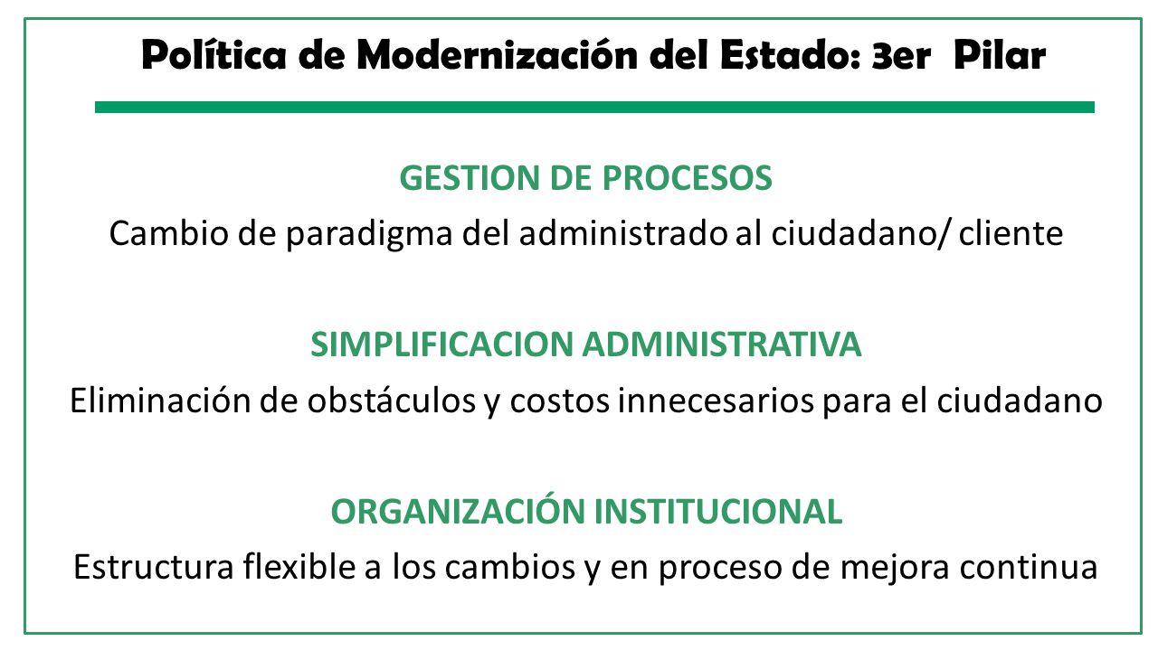 Política de Modernización del Estado: 3er Pilar