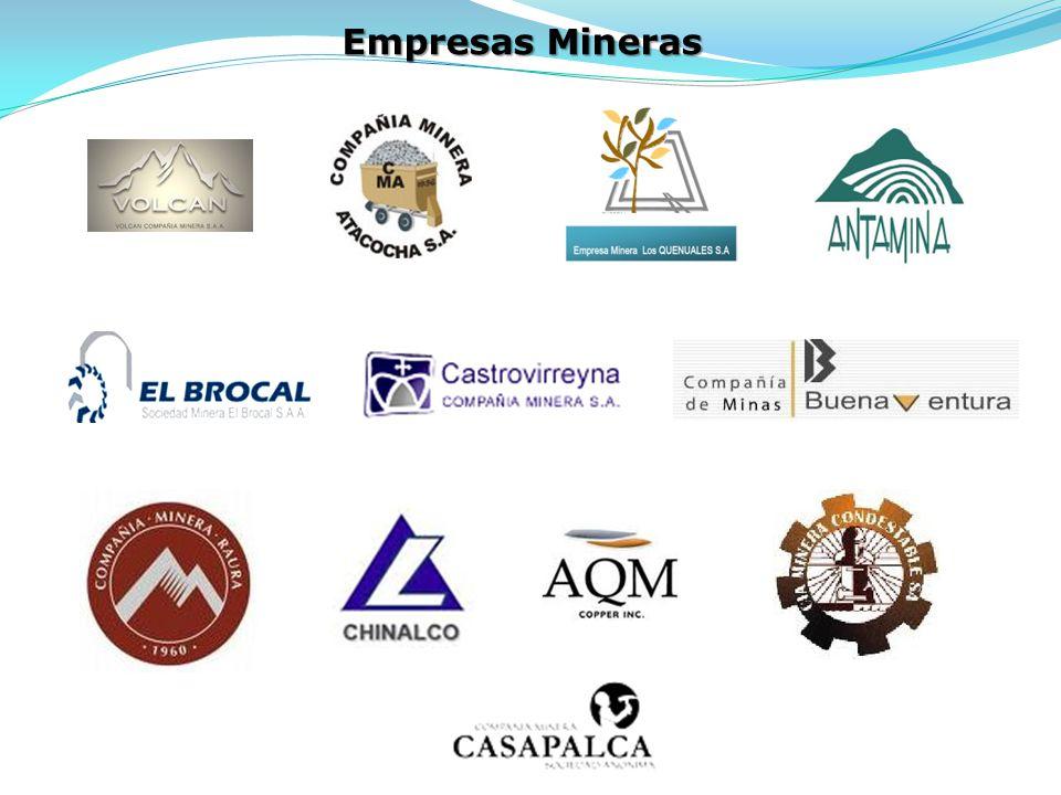 Empresas Mineras