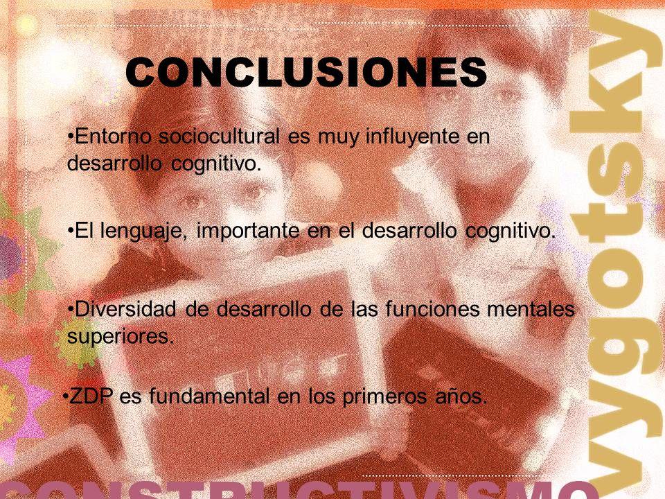 CONCLUSIONES Entorno sociocultural es muy influyente en desarrollo cognitivo. El lenguaje, importante en el desarrollo cognitivo.