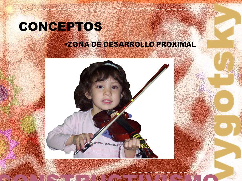 CONCEPTOS ZONA DE DESARROLLO PROXIMAL