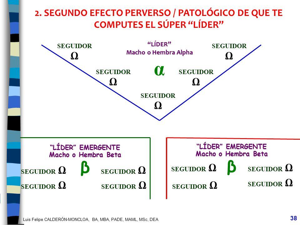 2. SEGUNDO EFECTO PERVERSO / PATOLÓGICO DE QUE TE COMPUTES EL SÚPER LÍDER