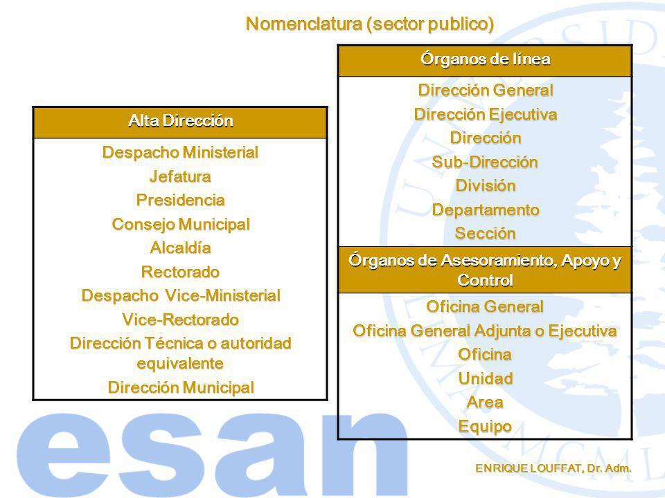 Nomenclatura (sector publico)