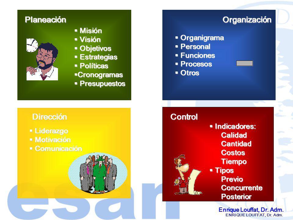 Planeación Organización Control Dirección Misión Visión Organigrama