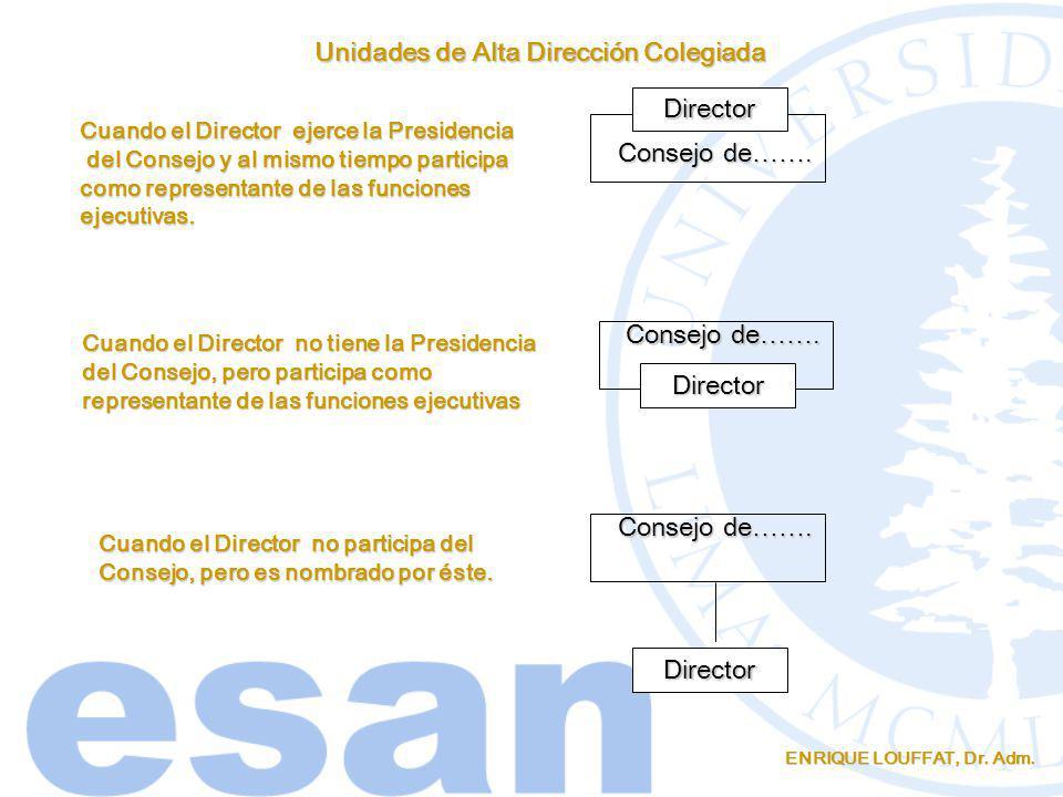 Unidades de Alta Dirección Colegiada