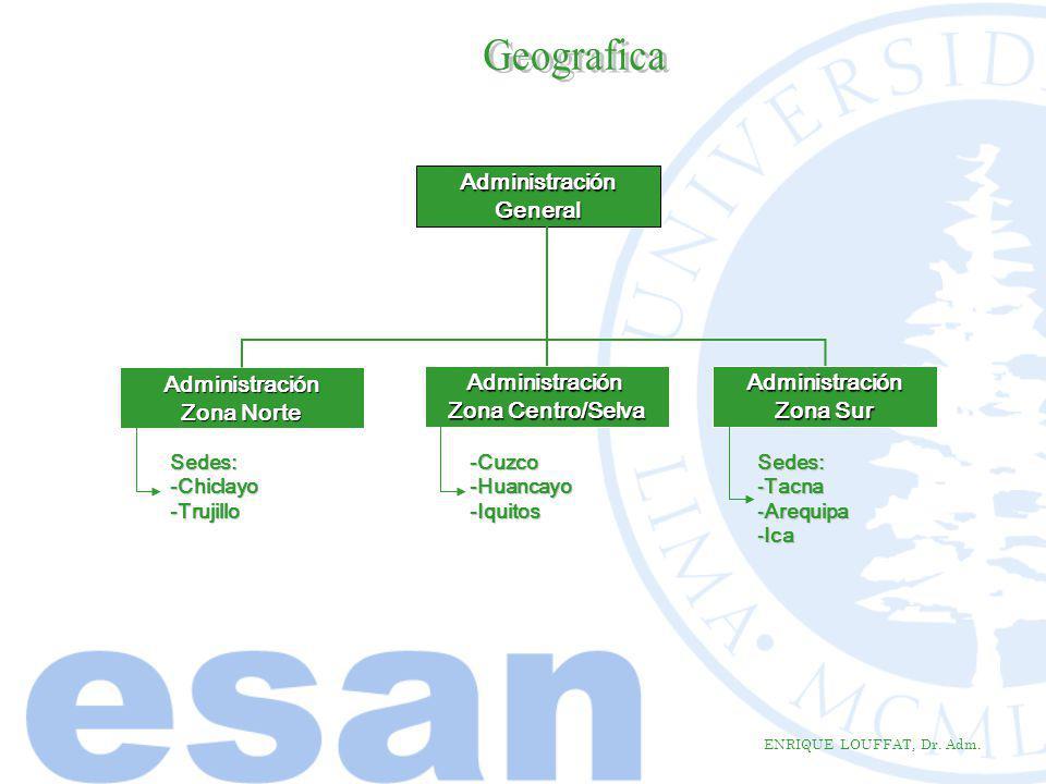 Geografica Administración General Administración Zona Norte