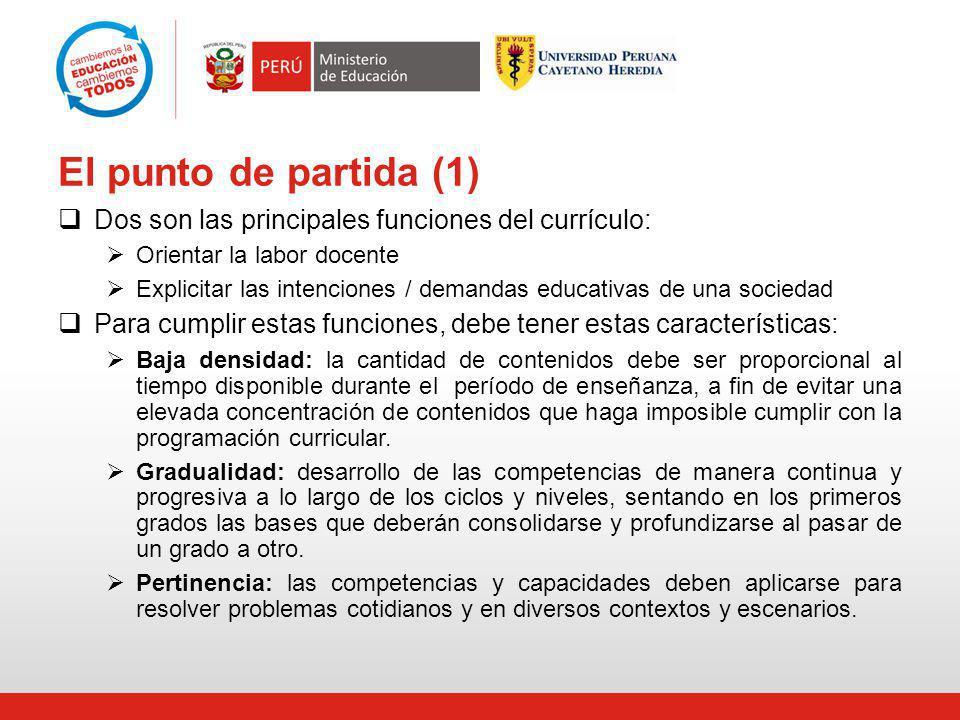 El punto de partida (1) Dos son las principales funciones del currículo: Orientar la labor docente.