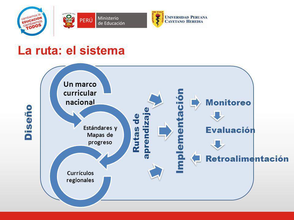 La ruta: el sistema Implementación Diseño Un marco curricular nacional