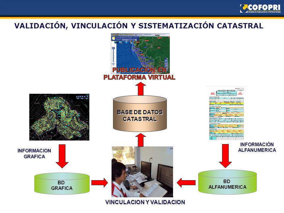 VALIDACIÓN, VINCULACIÓN Y SISTEMATIZACIÓN CATASTRAL