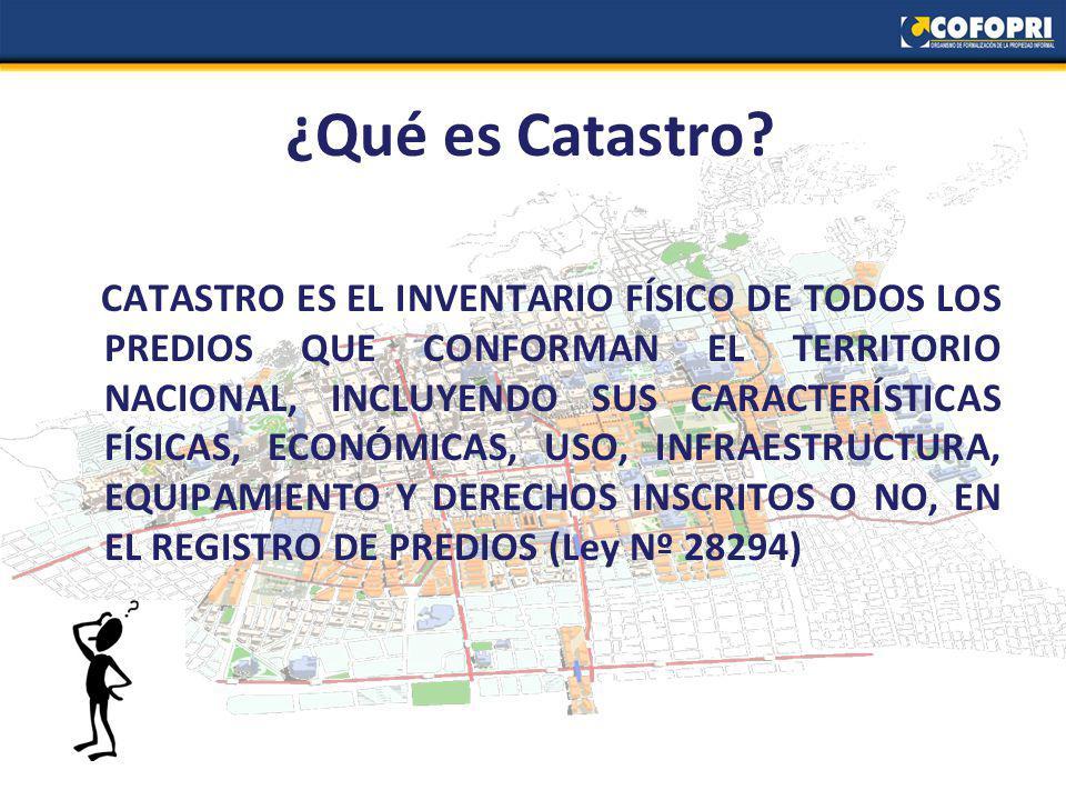 ¿Qué es Catastro
