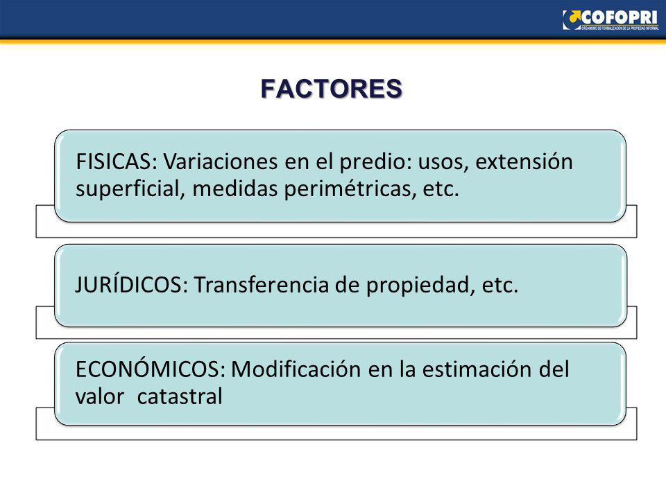 FACTORES FISICAS: Variaciones en el predio: usos, extensión superficial, medidas perimétricas, etc.