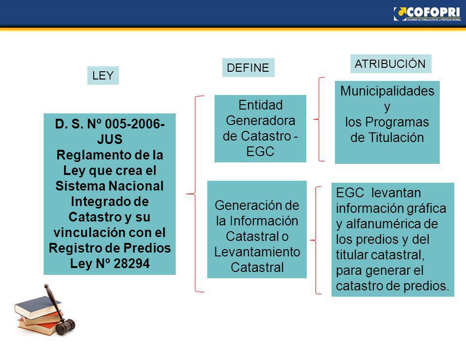 los Programas de Titulación Entidad Generadora de Catastro - EGC