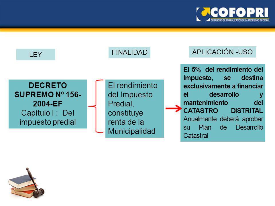 DECRETO SUPREMO Nº 156-2004-EF Capítulo I : Del impuesto predial