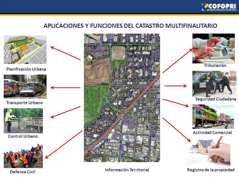 Aplicaciones y funciones del catastro Multifinalitario