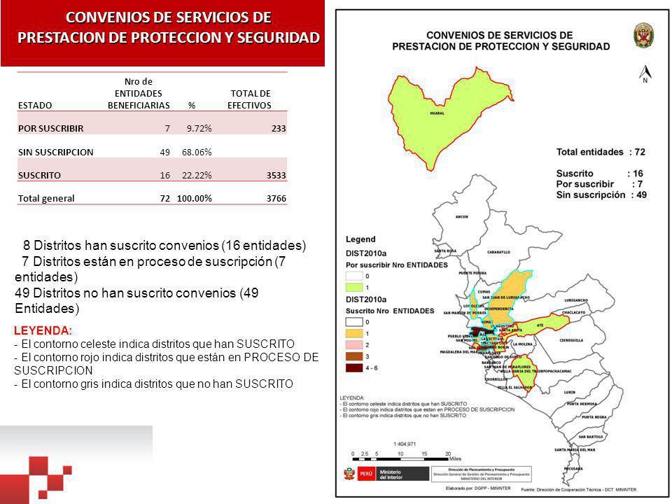 CONVENIOS DE SERVICIOS DE PRESTACION DE PROTECCION Y SEGURIDAD