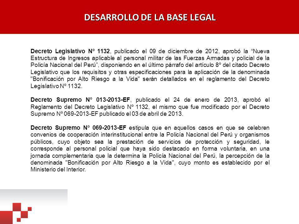 DESARROLLO DE LA BASE LEGAL