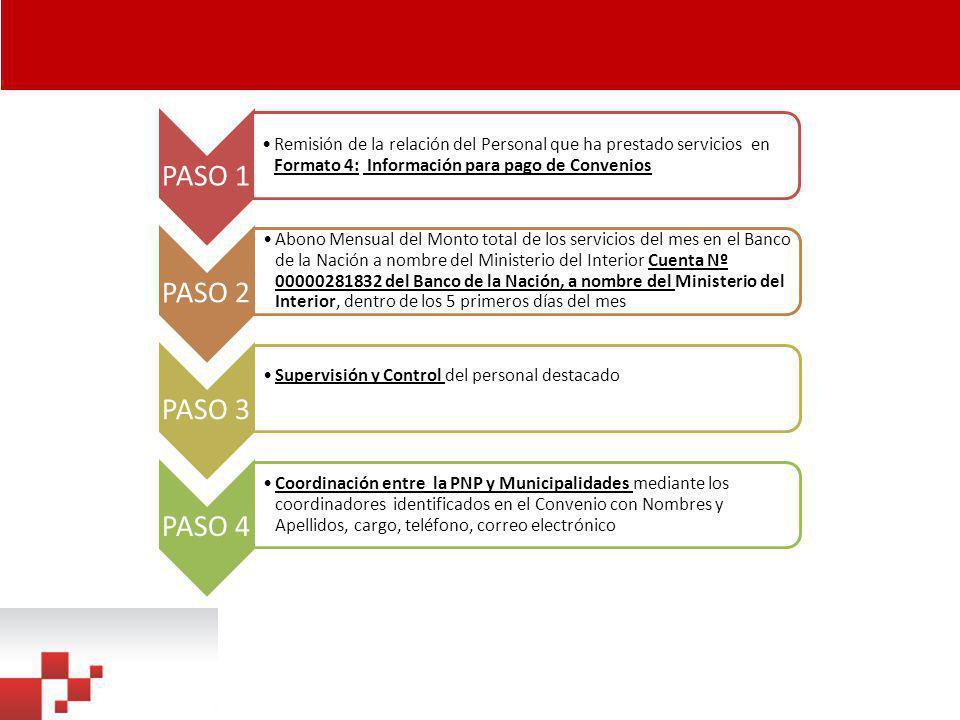 PASO 1 Remisión de la relación del Personal que ha prestado servicios en Formato 4: Información para pago de Convenios.