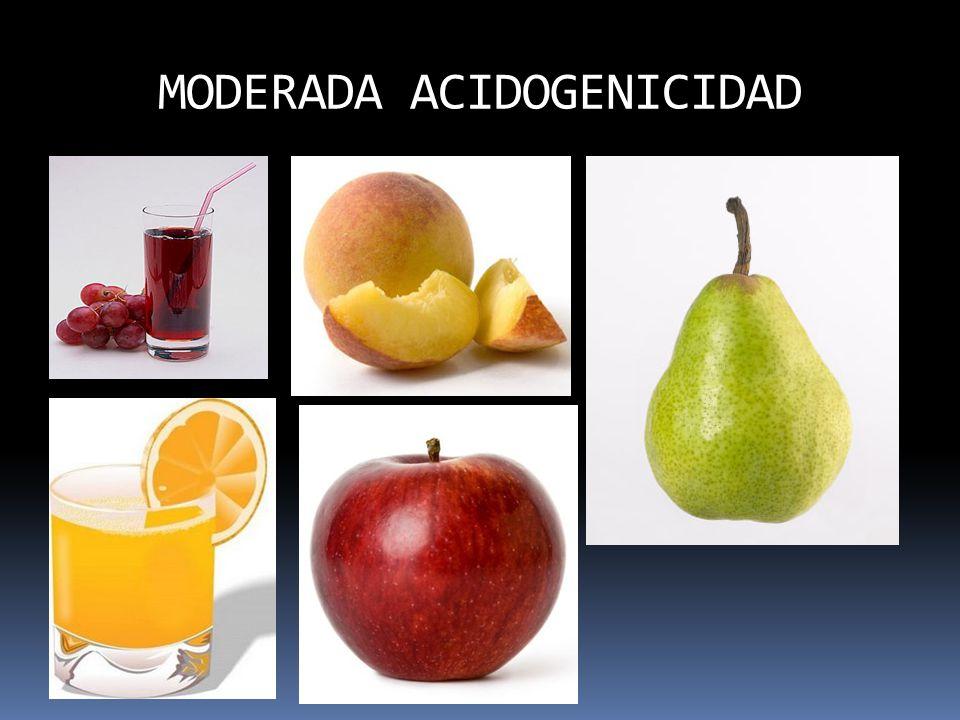 MODERADA ACIDOGENICIDAD