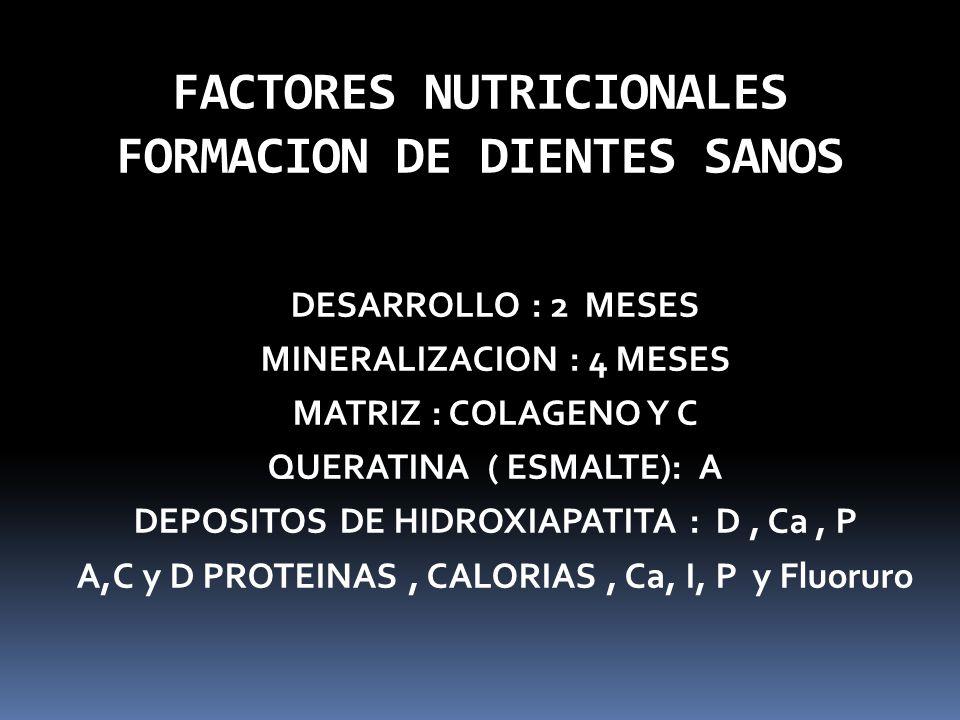 FACTORES NUTRICIONALES FORMACION DE DIENTES SANOS